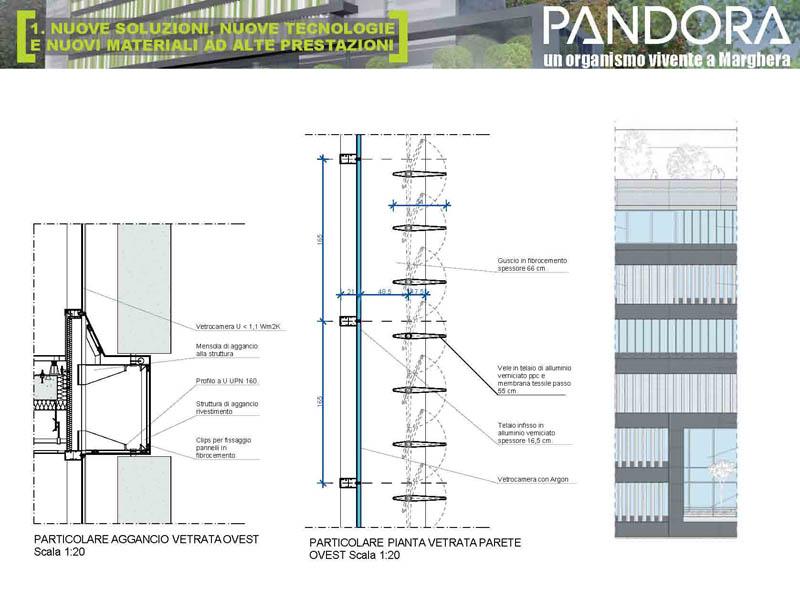 PRESENTAZIONE PANDORA ELEMENTI INNOVATIVI_Page_04