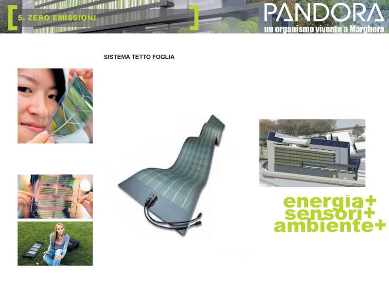 PRESENTAZIONE PANDORA ELEMENTI INNOVATIVI_Page_10