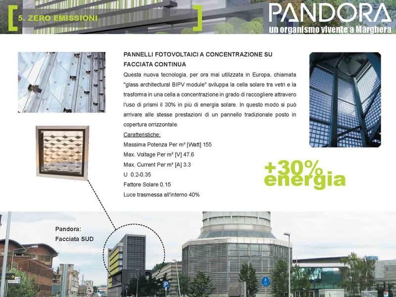 PRESENTAZIONE PANDORA ELEMENTI INNOVATIVI_Page_11