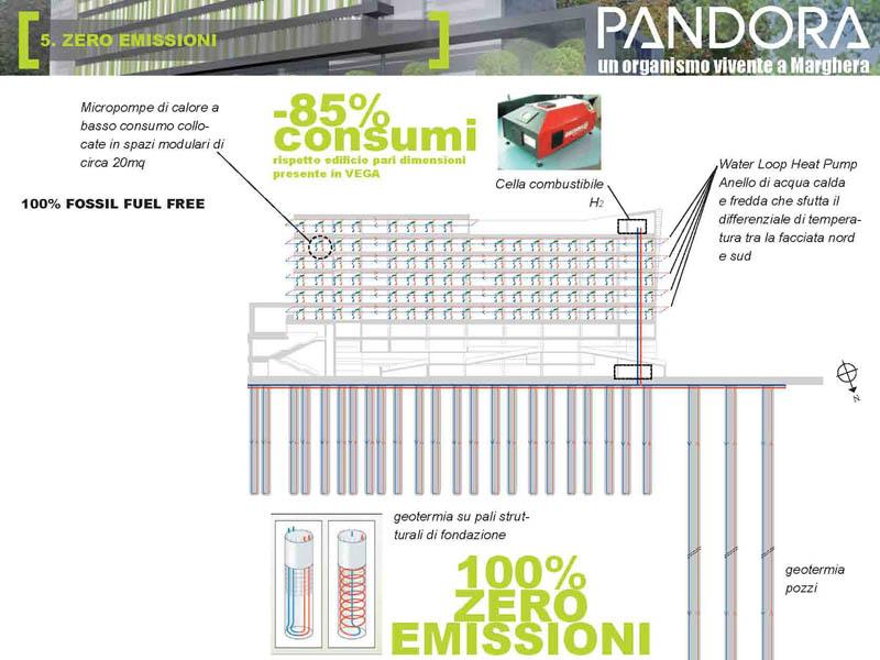 PRESENTAZIONE PANDORA ELEMENTI INNOVATIVI_Page_12